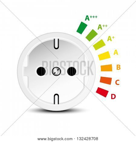 Energy efficiency levels with socket isolated - household electricity consumption