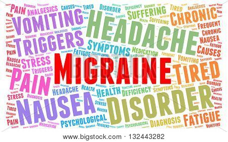 Migraine word cloud concept with a white background