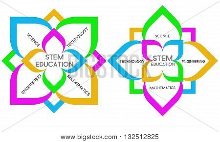 STEM Education logo with Thai art design