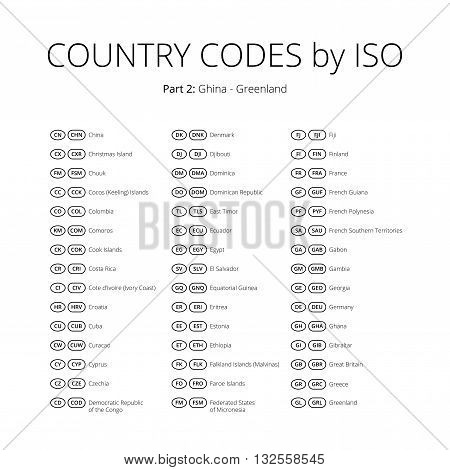 Country codes vector stickers set. Iso area code sign collection. Country name abbreviation tag. Territory index contraction label. Two and three letters country identity sticker. Translation symbol.