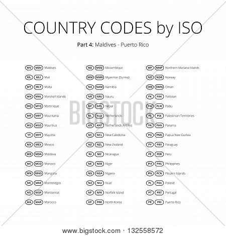 Country names abbr vector signs set. Iso area code sign collection. Country name abbreviation tag. Territory index contraction label. Two and three letters country identity sticker. Translation symbol