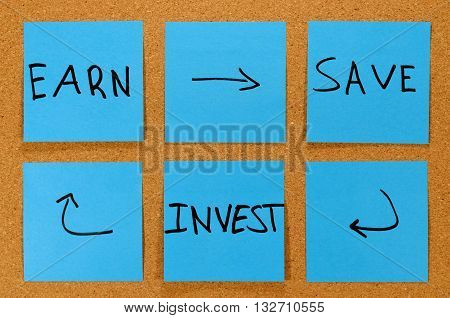 investing concept - earn, save, invest cycle