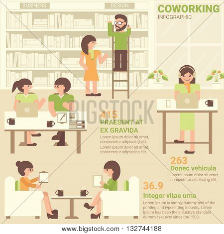 Coworking infographic flat design. Co-working space for worker. Library for work. Coworking area for worker creative people freelance learning area. New trend lifestyle for work in urban.