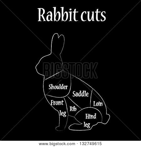 Illustration of rabbit black silhouette rabbit cuts chart diagram. Rabbit cuts butcher chart. Pieces of meat drawing with chalk. Chalk Illustration of a vintage graphic element for menu.