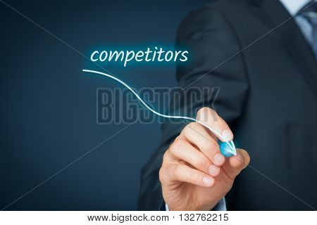 Businessman plan to eliminate competitors. Descending graph with text competitors.
