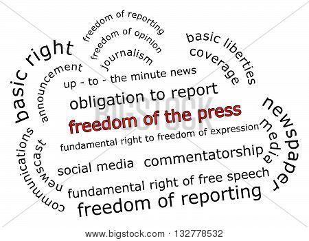 Freedom of the Press wordcloud on white background - illustration