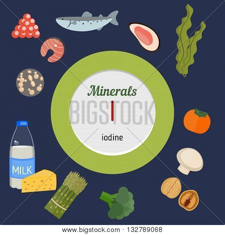 Minerals I and vector set of minerals I rich foods. Healthy lifestyle and diet concept.