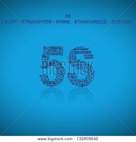 Five S typography background. Blue background with main title 5S filled by other words related with total quality management method. Heading title in English equivalent words. Vector illustration