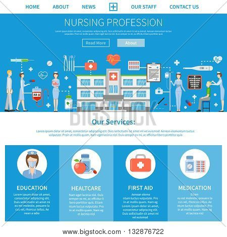 Nursing profession advertising layout with presentation of nurse education functions and services flat vector illustration