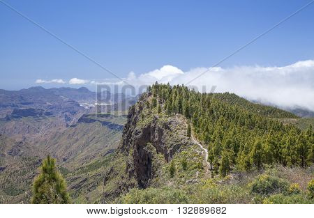 Inland Gran Canaria, Hiking Path
