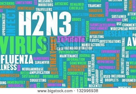 H2N3 Concept as a Medical Research Topic
