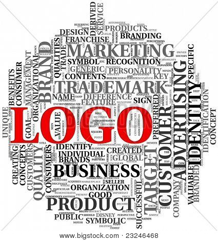 Logo and brand related words in word tag cloud