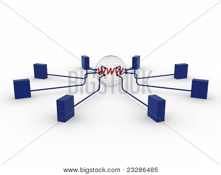 E-mail Sign And Servers