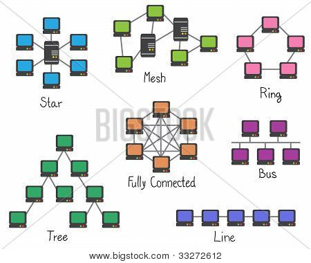 Illustration Of Network Topology