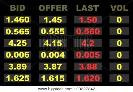 Falling financial share prices in red on electronic board.
