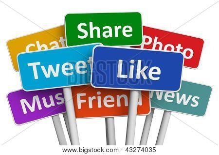 社会媒体的概念