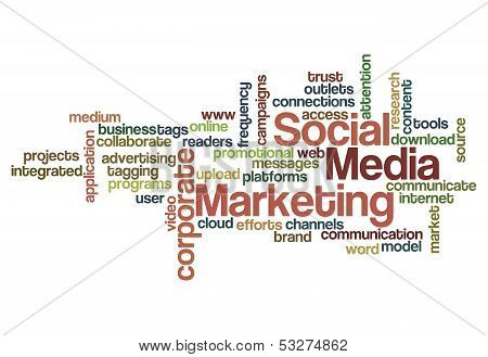 Social Media Marketing Concept Background