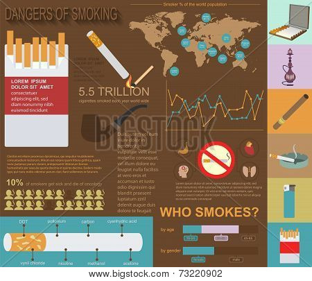 Dangers Of Smoking, Infographics Elements