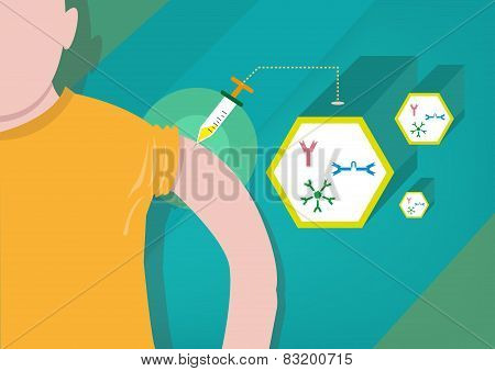 Injection Shot for Prevention against Diseases or Organ Rejection