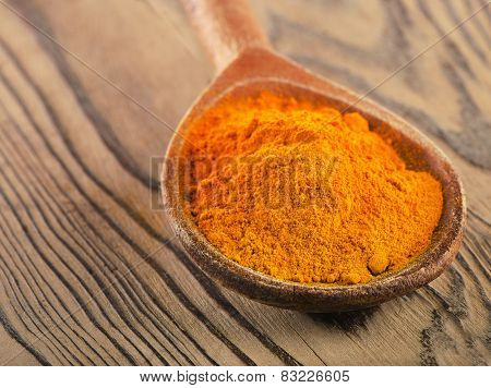 Turmeric Powder In A Wooden Spoon.