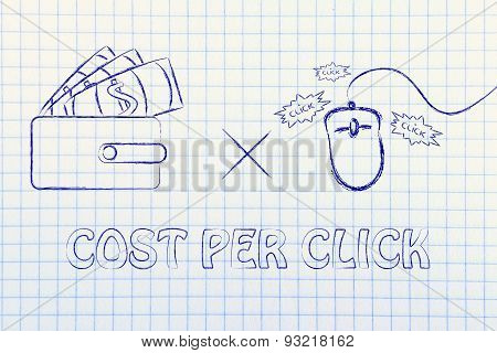 Cost Per Click & Earnings On The Web: Wallet And Mouse Design