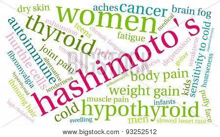 Hashimoto's Disease Word Cloud