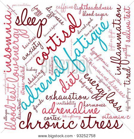 Adrenal Fatigue Word Cloud