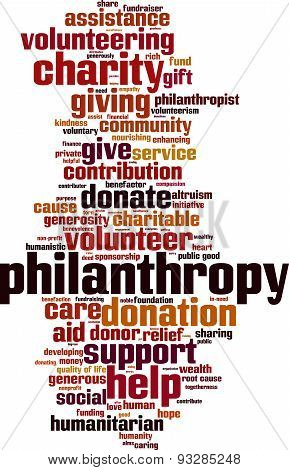 Philanthropy Word Cloud