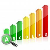 picture of efficiencies  - Energy efficiency rating and magnifier on a white background - JPG