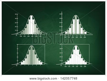 Business and Marketing Concepts Illustration Set of Standard Deviation Gaussian Bell or Normal Distribution Curve Charts on A Chalkboard Background.