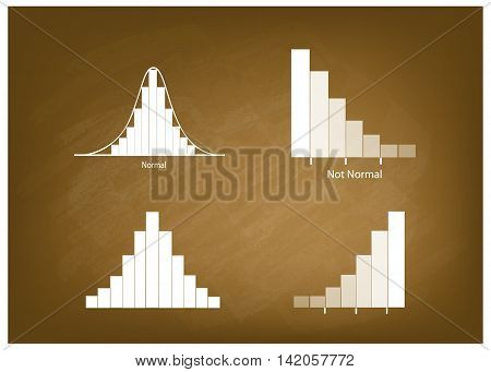 Business and Marketing Concepts Illustration Set of 4 Gaussian Bell or Normal Distribution Curve and Not Normal Distribution Curve on Chalkboard Background.