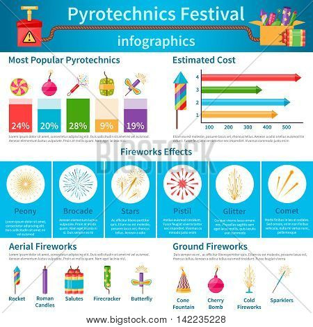 Pyrotechnics festival flat infographics presenting statistics information about types of crackers and describing fireworks effects vector illustration