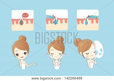 cartoon skin care woman with acne and with mask beauty
