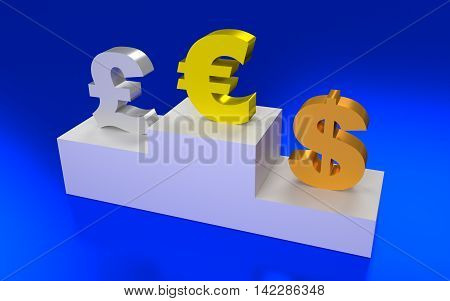 Which is a best: euro dollar or pound. 3D rendering.