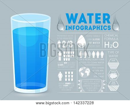 Water infographics and element.. Flat style. Vector illustration