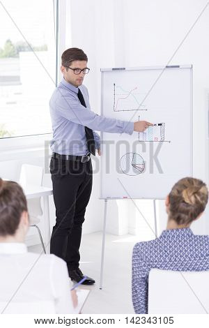 Shot of a young coach showing charts on a board during the training