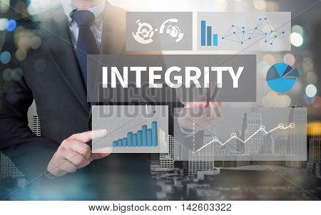 Integrity   Ethics Loyalty Moral Motivation