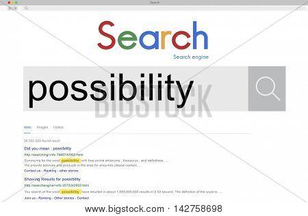 Possibility Possible Solution Achievable Ambition Concept