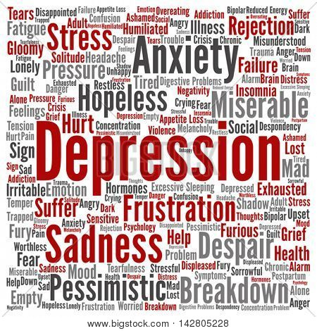 Vector concept conceptual depression or mental emotional disorder square word cloud isolated on background metaphor to anxiety, sadness, negative, sad, problem, despair, unhappy, frustration symptom