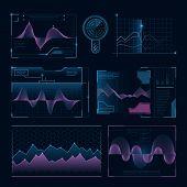Digital Music Waves. Futuristic Hud Elements For User Interface. Equalizer Wave Digital, Electronic  poster