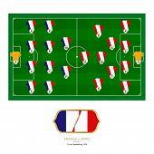 Football Match France Versus Peru. France Preferred System Lineup 4-4-2, Peru Preferred System Lineu poster