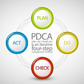 stock photo of plan-do-check-act  - Vector PDCA  - JPG