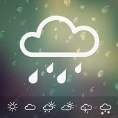 Weather Icons On Blurred Water Drops Background