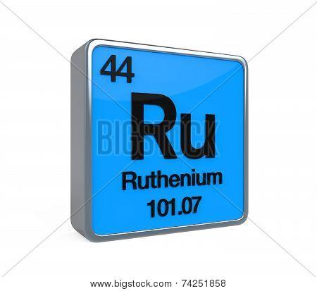 Ruthenium Element Periodic Table