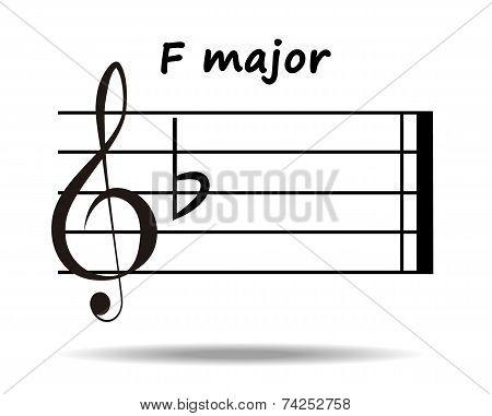 F Major - F Major Key, One Flat
