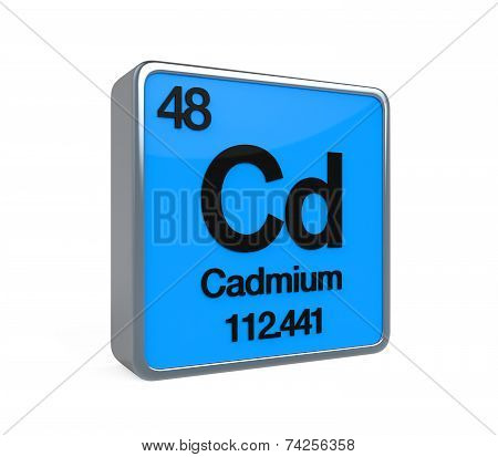 Cadmium Element Periodic Table