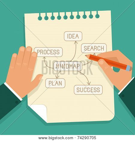 Vector Business Mind Map Concept In Flat Style