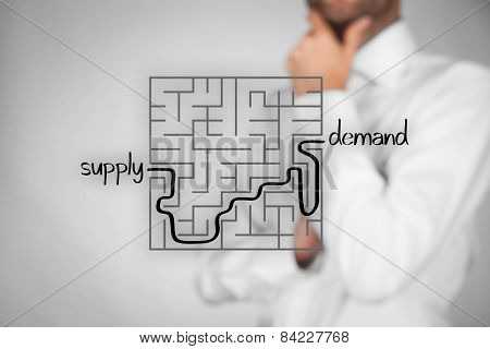 From Supply To Demand