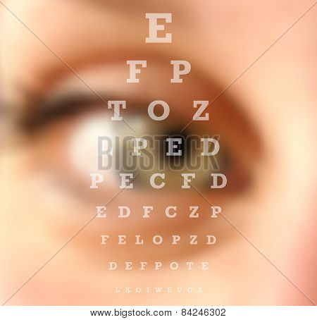 Eye Test Vision Chart Blurred Effect