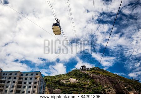 Cable car and Sugar Loaf Mountain, Rio.